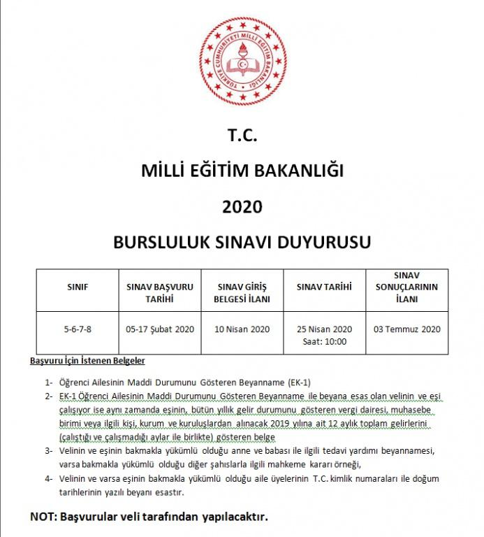 06-02-2020
